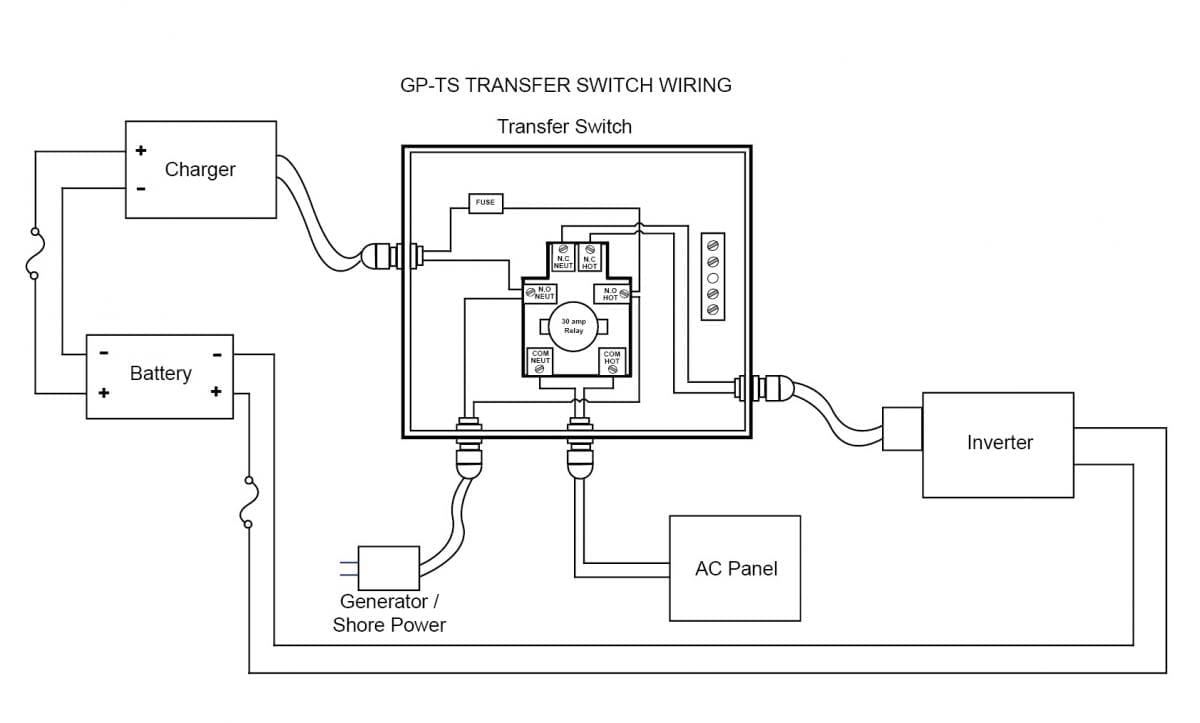 Automatic Transfer Switches Mobile Solar Power Made Easy