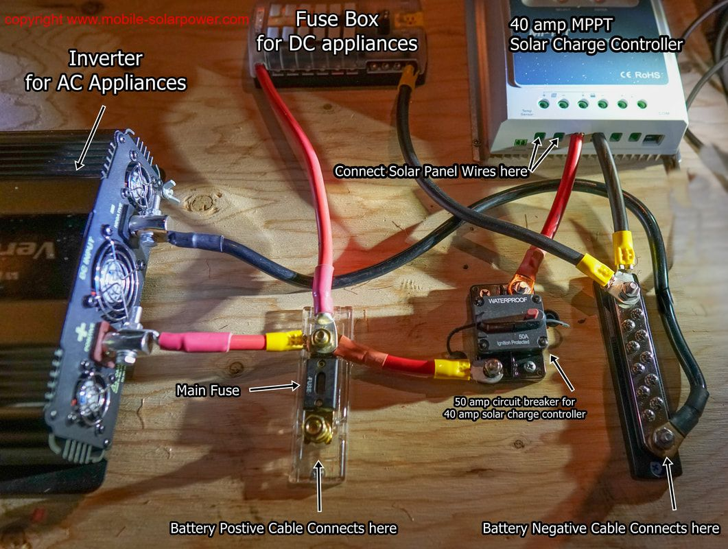 Solar Power To Fuse Box | Wiring Diagram | Article Review on cover box, power box, four box, the last of us box, style box, clip box, case box, breaker box, junction box, dark box, watch dogs box, tube box, meter box, relay box, layout for hexagonal box, switch box, generator box, ground box, transformer box, circuit box,